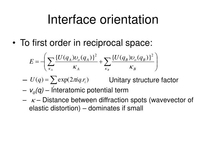Interface orientation