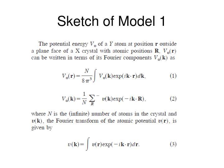 Sketch of Model 1