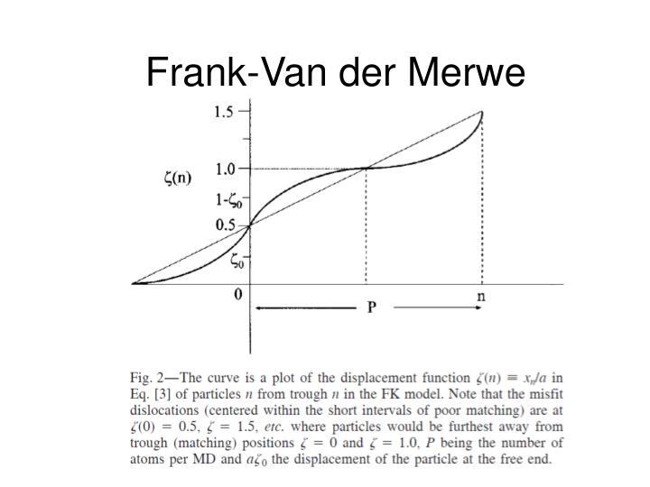 Frank-Van der Merwe