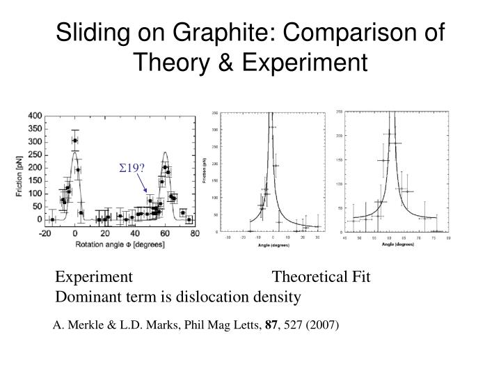 Sliding on Graphite: Comparison of Theory & Experiment