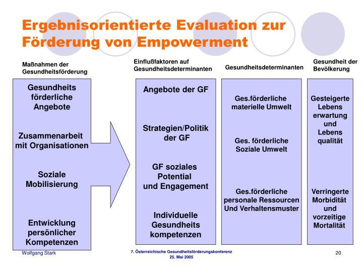 Ergebnisorientierte Evaluation zur Förderung von Empowerment