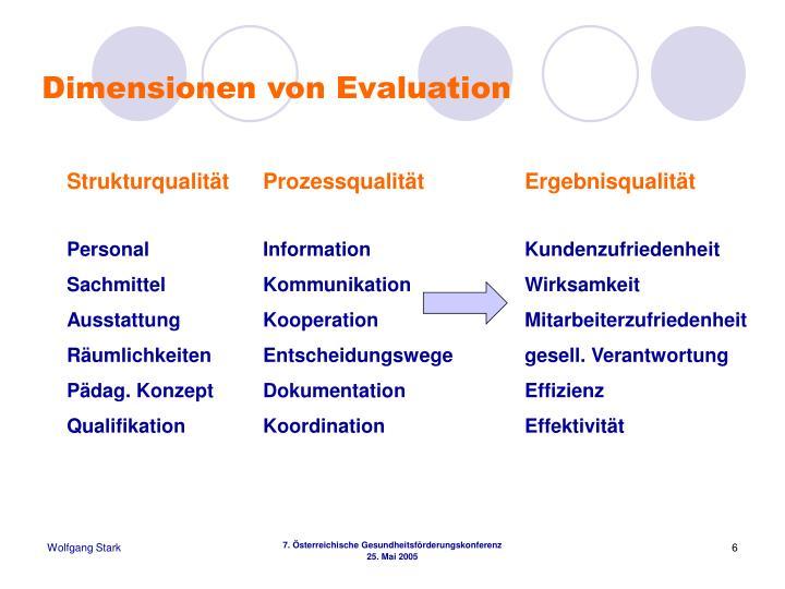 Dimensionen von Evaluation