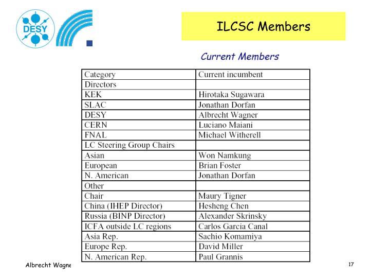 ILCSC Members