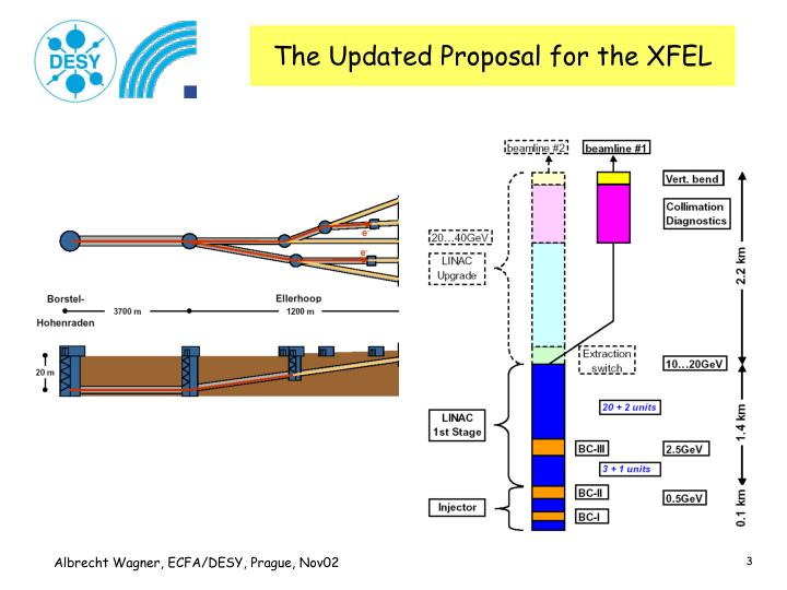 The Updated Proposal for the XFEL