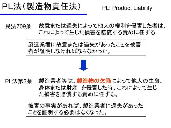 PL法(製造物責任法)