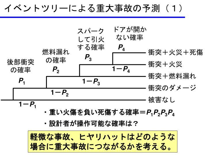 イベントツリーによる重大事故の予測(1)