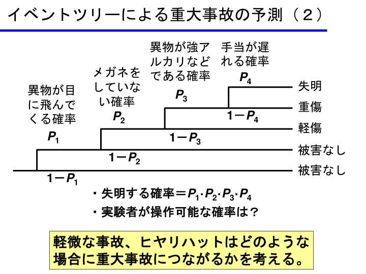イベントツリーによる重大事故の予測(2)