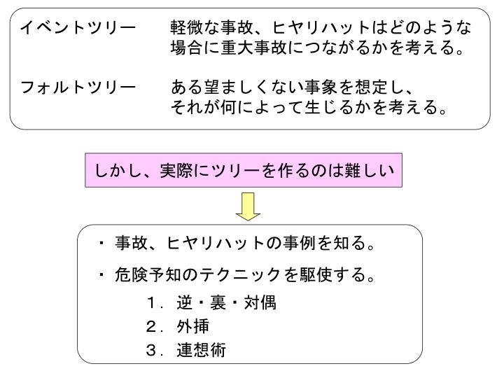 イベントツリー
