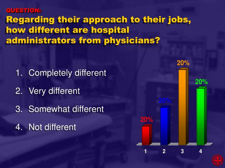 Regarding their approach to their jobs how different are hospital administrators from physicians