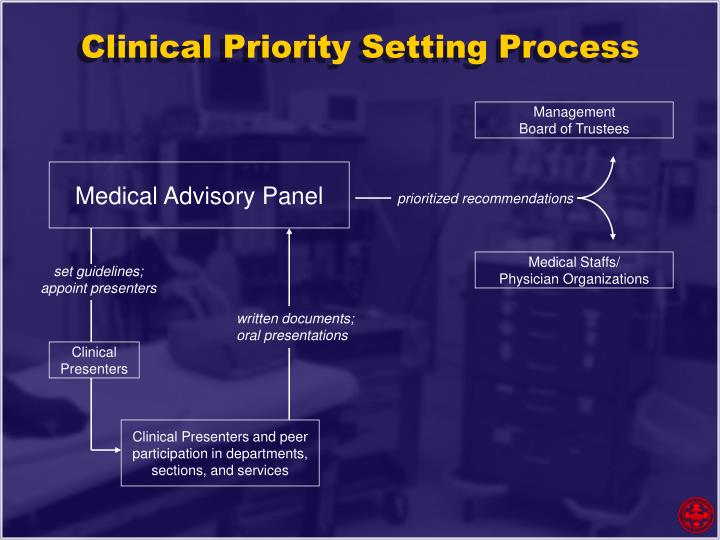 Clinical Priority Setting Process