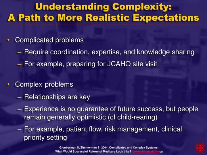 Understanding Complexity: