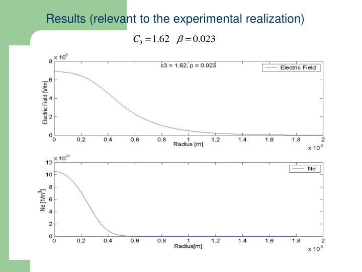 Results (relevant to the experimental realization)