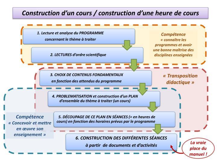 Construction d'un cours / construction d'une heure