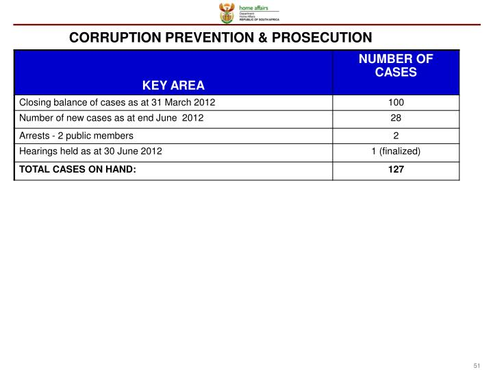 CORRUPTION PREVENTION & PROSECUTION