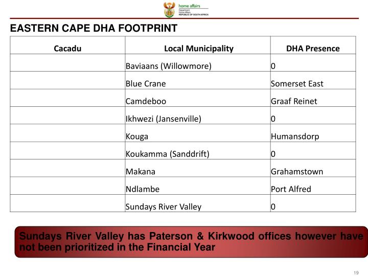 EASTERN CAPE DHA FOOTPRINT