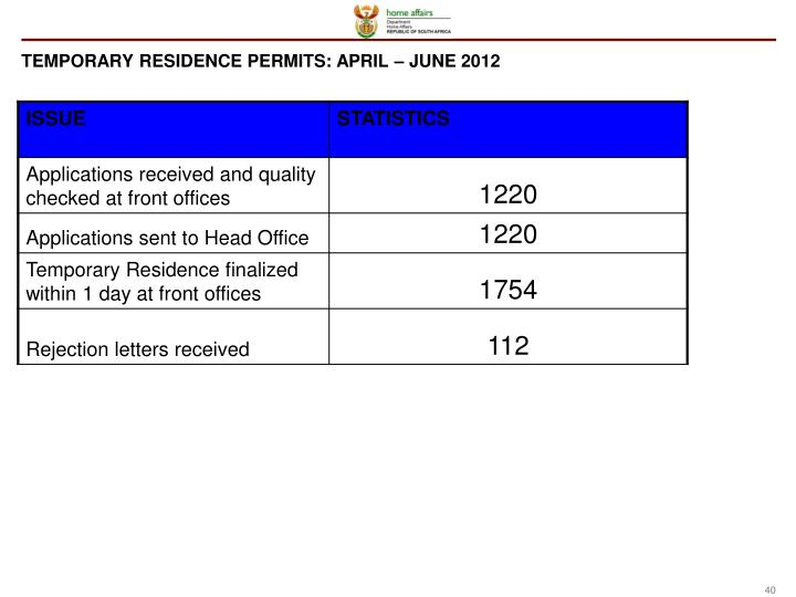 TEMPORARY RESIDENCE PERMITS: