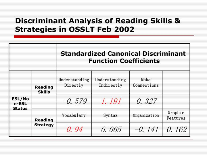 Discriminant Analysis of Reading Skills & Strategies in OSSLT Feb 2002