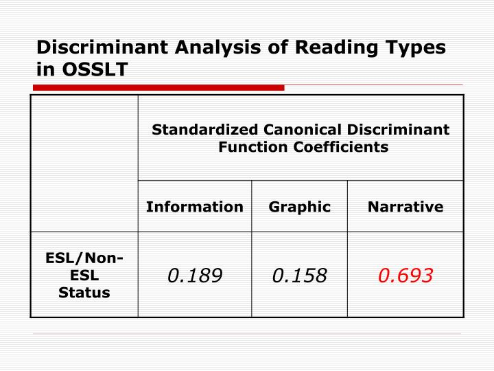 Discriminant Analysis of Reading Types in OSSLT