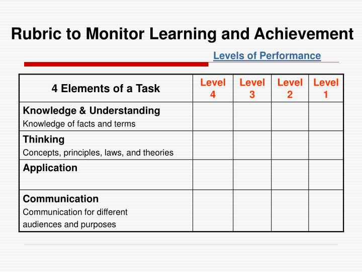 Rubric to Monitor Learning and Achievement