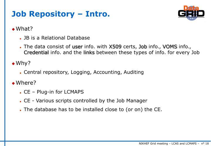 Job Repository – Intro.