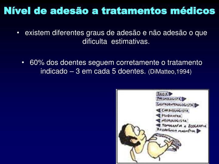 Nível de adesão a tratamentos médicos