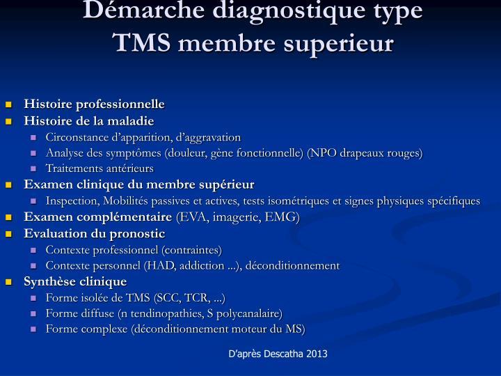 Démarche diagnostique type