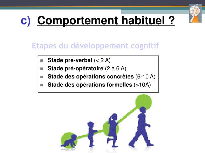 Etapes du développement cognitif