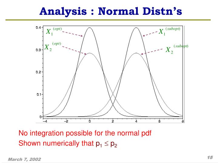 Analysis : Normal Distn's