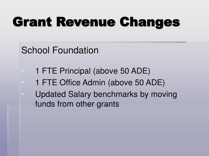 Grant Revenue Changes
