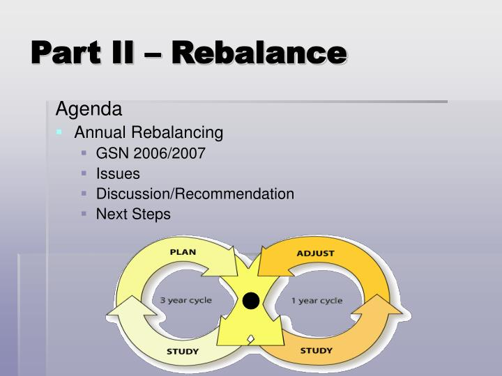 Part II – Rebalance
