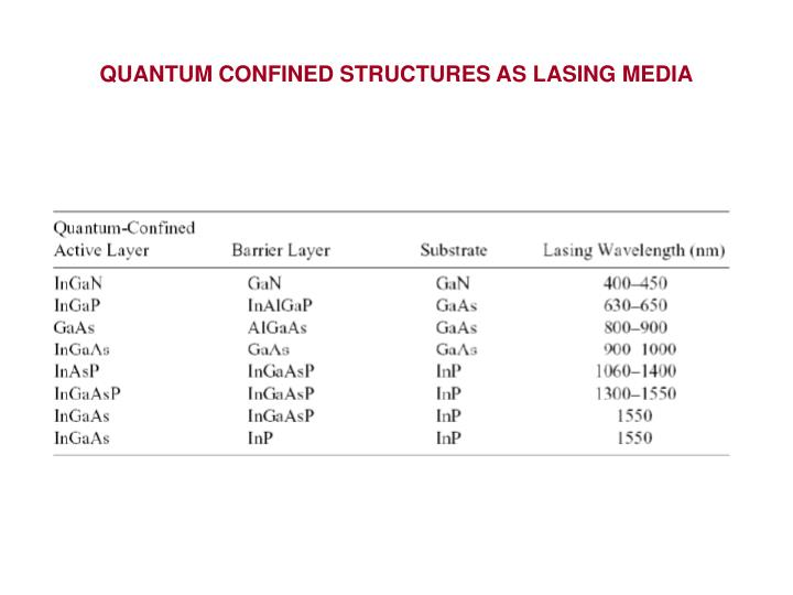 QUANTUM CONFINED STRUCTURES AS LASING MEDIA