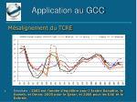 application au gcc1