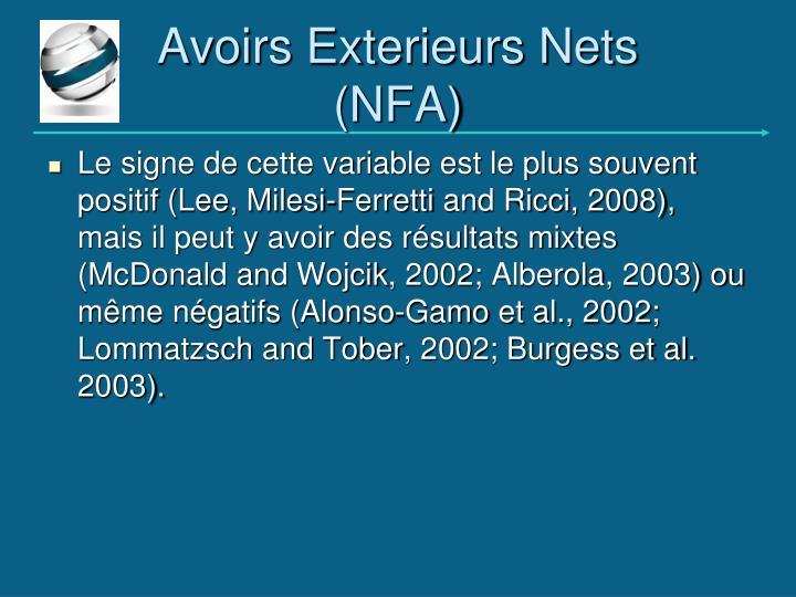 Avoirs Exterieurs Nets