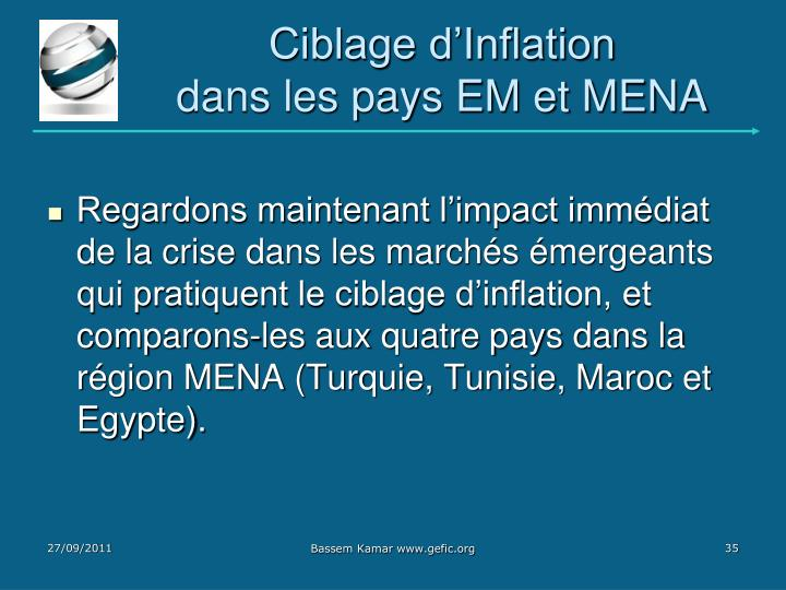 Ciblage d'Inflation