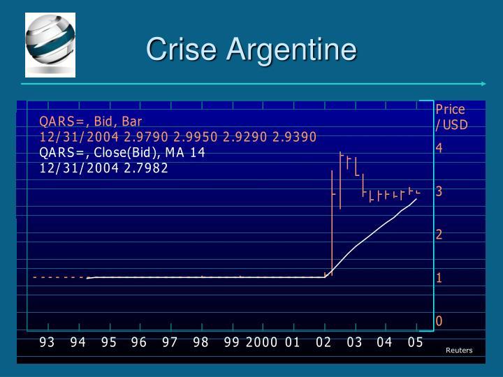 Crise Argentine