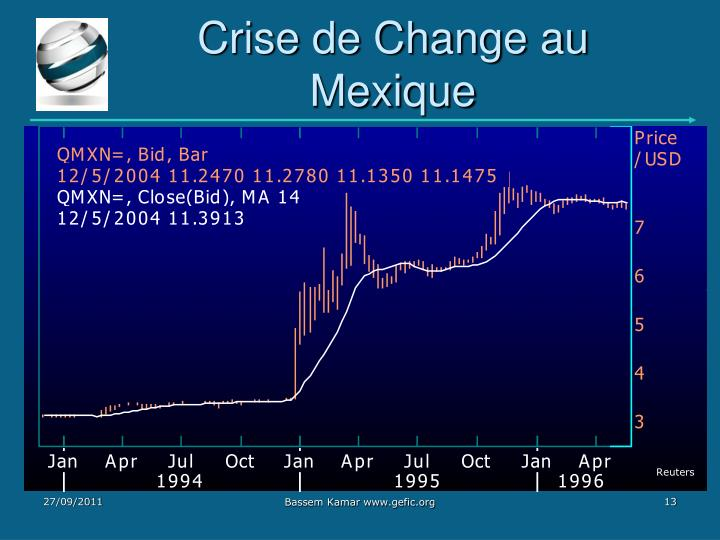 Crise de Change au Mexique