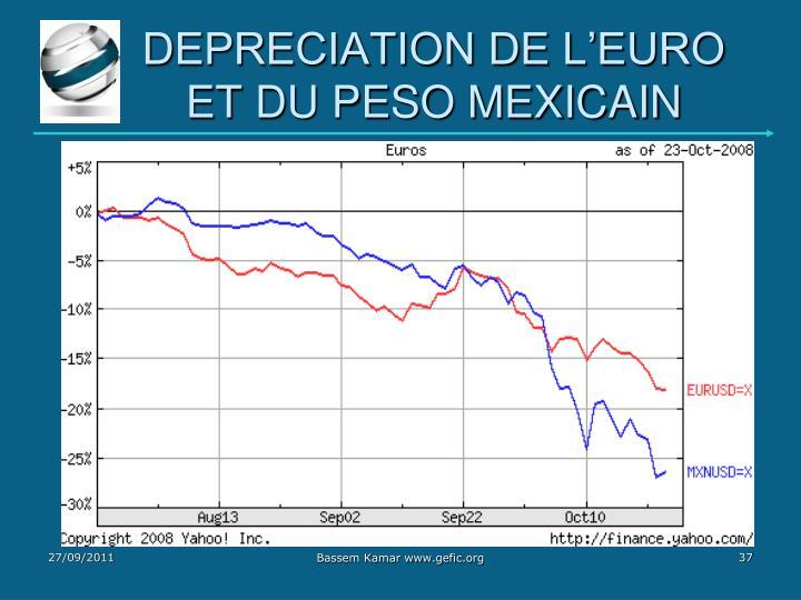 DEPRECIATION DE L'EURO ET DU PESO MEXICAIN