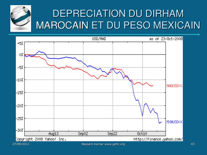 DEPRECIATION DU DIRHAM