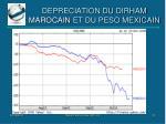 depreciation du dirham marocain et du peso mexicain