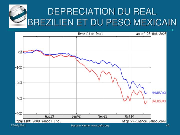 DEPRECIATION DU REAL BREZILIEN ET DU PESO MEXICAIN