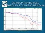 depreciation du real brezilien et du peso mexicain