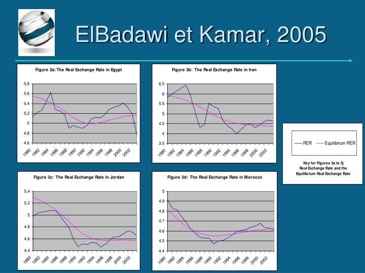 ElBadawi