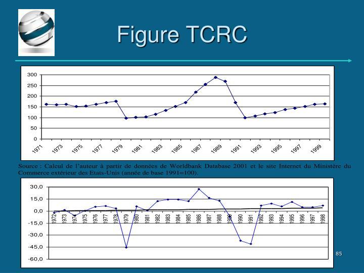 Figure TCRC