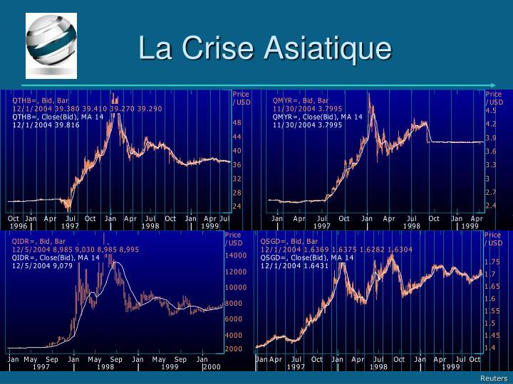La Crise Asiatique
