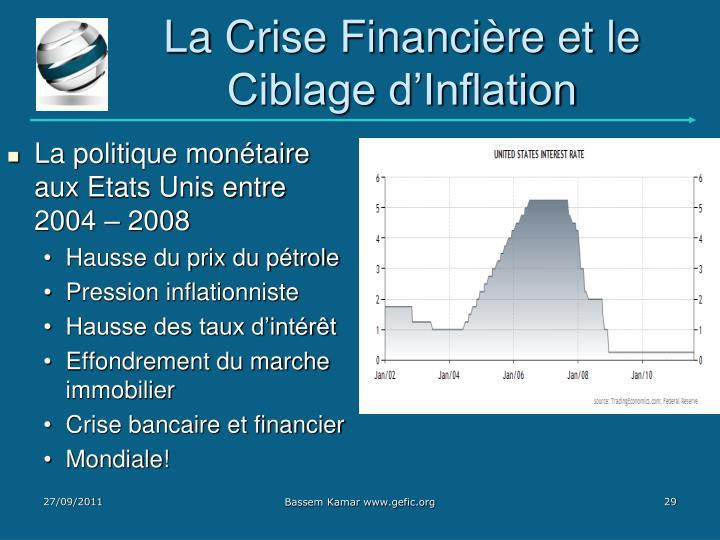 La Crise Financière et le Ciblage d'Inflation