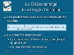 le d savantage du ciblage d inflation2
