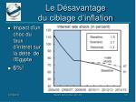 le d savantage du ciblage d inflation3
