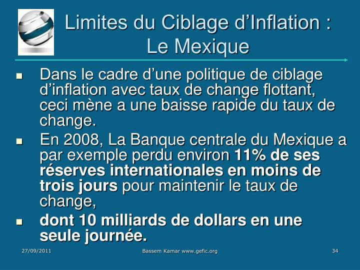 Limites du Ciblage d'Inflation :