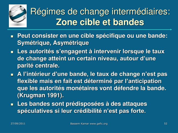 Régimes de change intermédiaires: