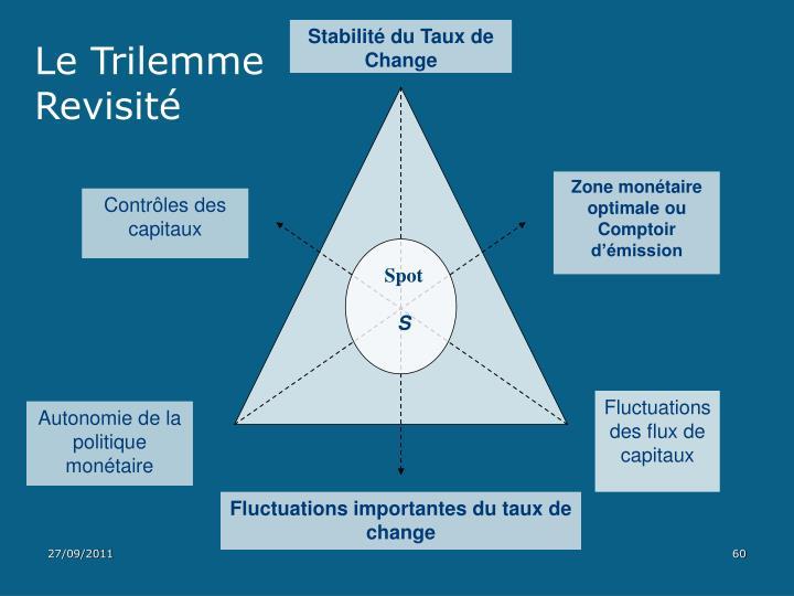 Stabilité du Taux de Change